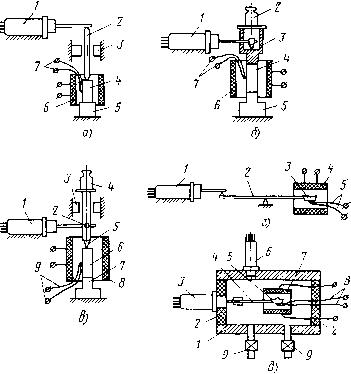 типов КСП-4, ЭПП-09 и др.